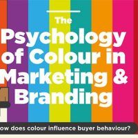 Colour Psychology: How Colour Affects Your Website & Marketing Strategy [Infographic]