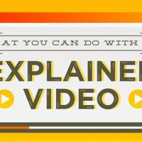 10 Ways to Use Explainer Videos to Improve Your Business [Infographic]
