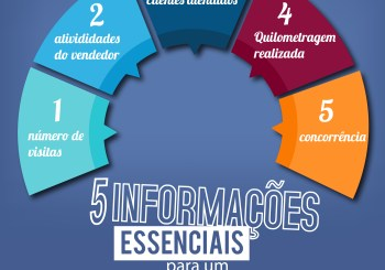 #5 informações essenciais para um Relatório de Visita Comercial