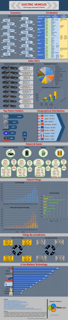 EV_infographic
