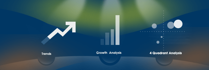 Growth+Trends