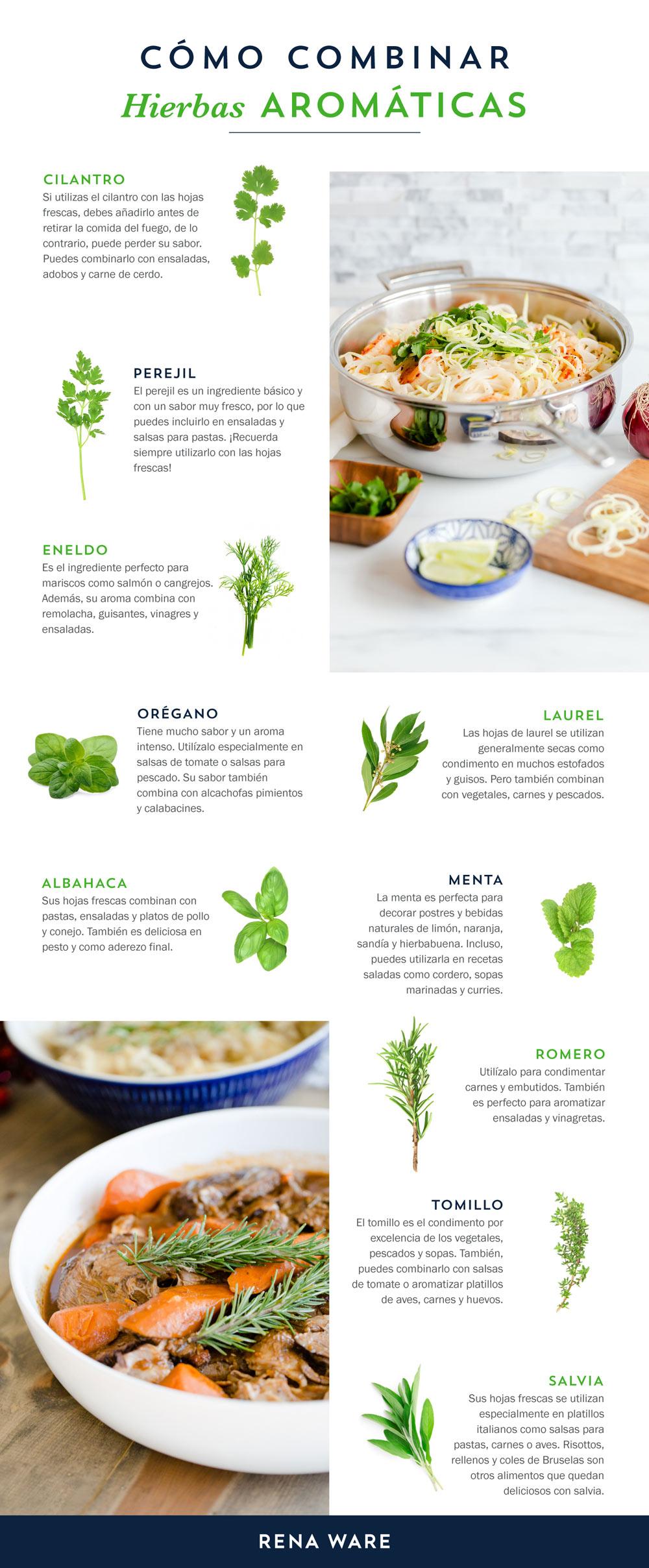 Cómo combinar hierbas aromáticas