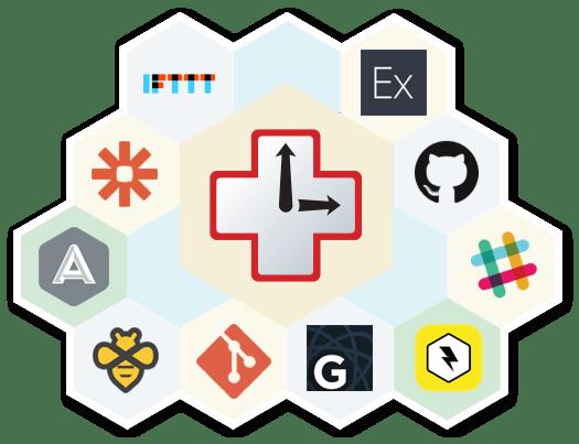 integration-grid