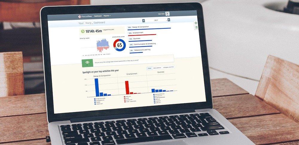 year end data lead