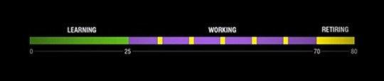 Work sabbatical - split up time