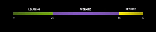 Work sabbatical - normal life
