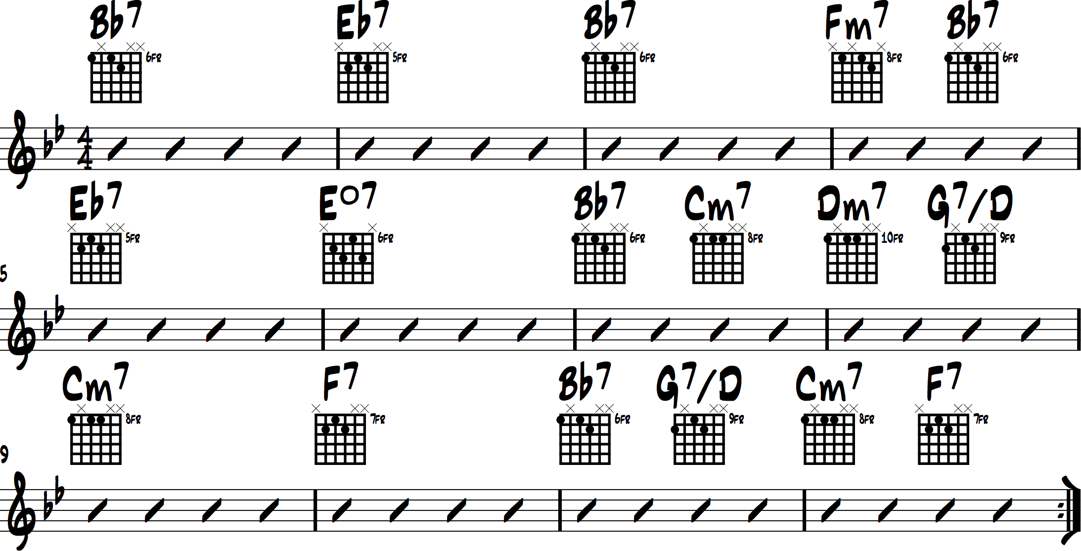 Jazz Chord Progressions Intro Lesson For All Guitarists