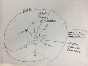PG02, Cycle 2 - Behind the Scenes - initial individual concept sketch