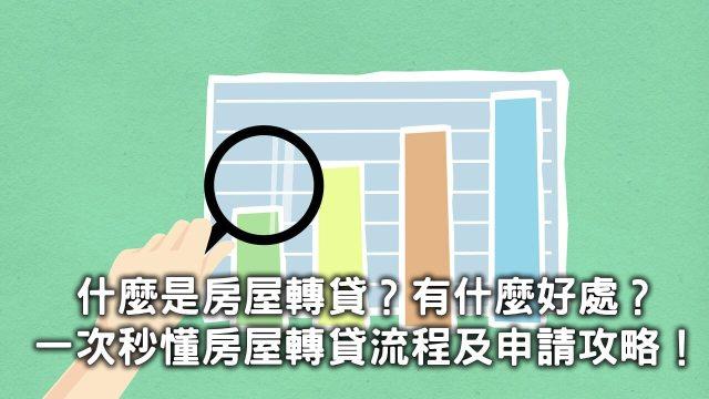 什麼是房屋轉貸?有什麼好處?一次秒懂房屋轉貸流程及申請攻略!|包租公|房產諮詢|買房進來看