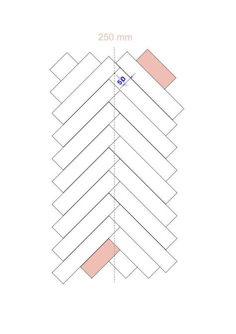 Placement planches 25 cm
