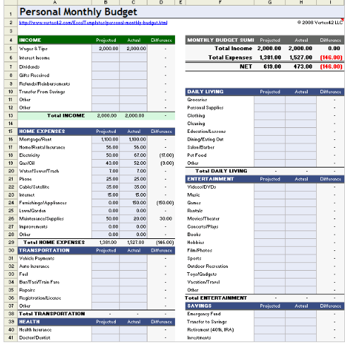 Complete with balance sheet examples to get you started, this personal balance sheet template is easy to use and customize. 20 Free Google Sheets Budget Templates