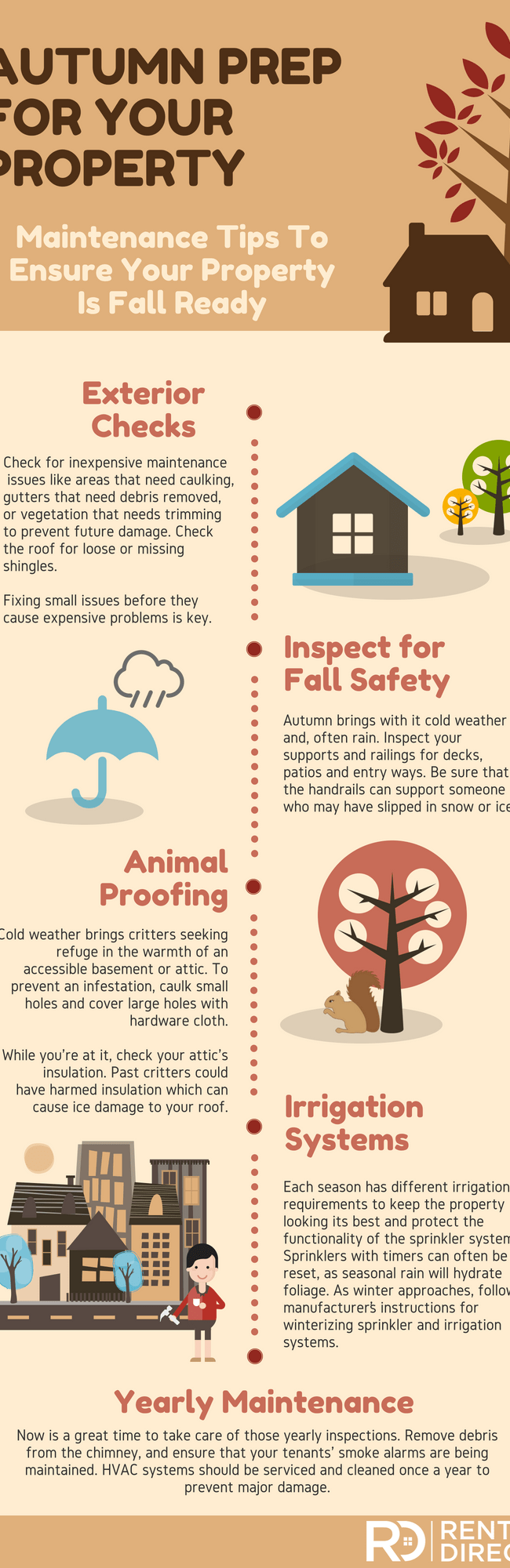 Autumn Prep For Your Property (1)
