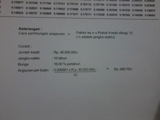 tabel kpr btn2