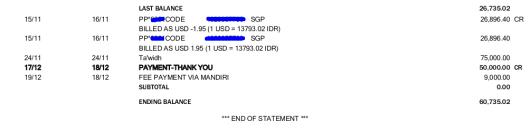 4 Tagihan Kartu Kredit CIMB Niaga Syariah Desember 2015
