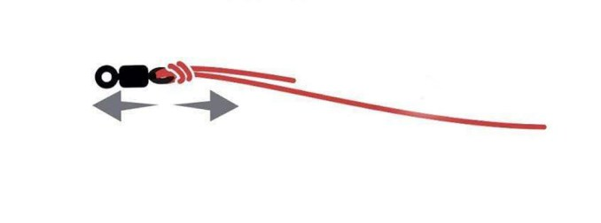 Le noeud Palomar étape 4