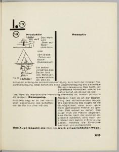 24_Paul_Klee_tipografika-bauxauz Типографика Баухауз, 20-е годы Типографика Баухауз, 20-е годы 2 Paul Klee Pa 776 dagogisches Skizzenbuch1 25