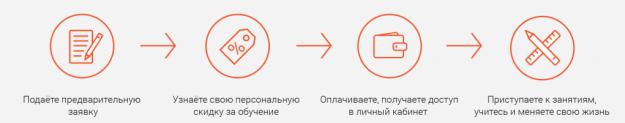 """ОНЛАЙН ШКОЛА ОНЛАЙН ШКОЛА """"АЙДЕНТИКА"""""""