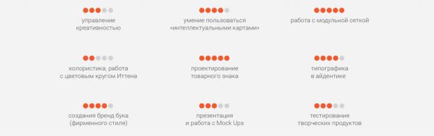"""нАВЫКИ ОНЛАЙН ШКОЛА ОНЛАЙН ШКОЛА """"АЙДЕНТИКА"""""""