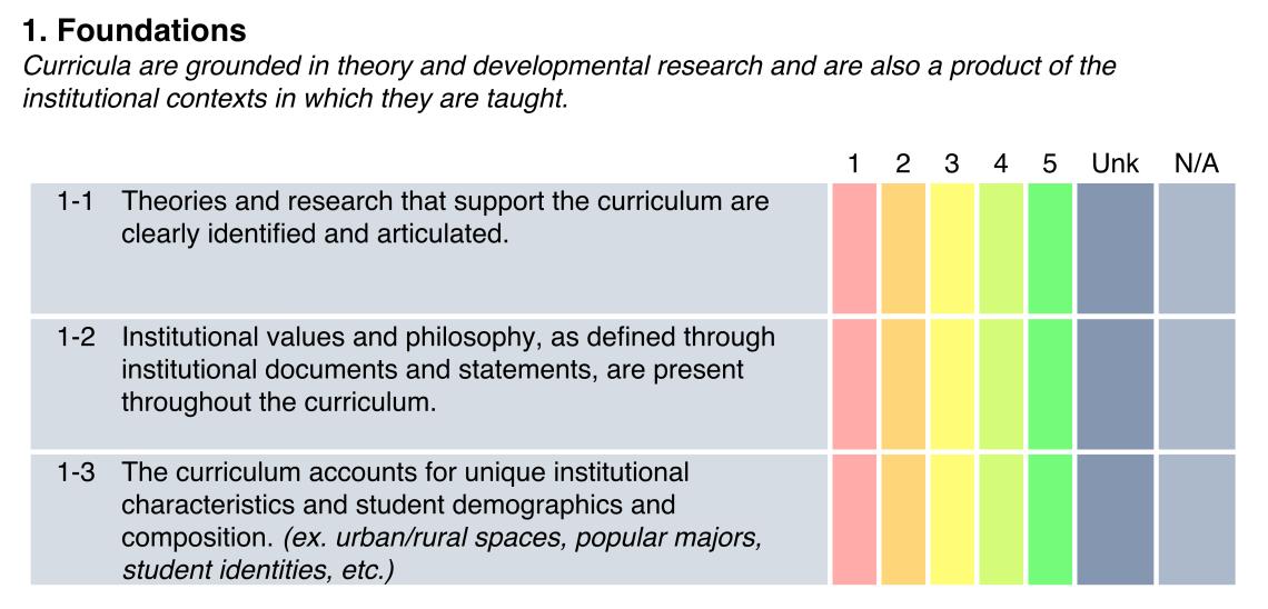 Curriculum Standards Example