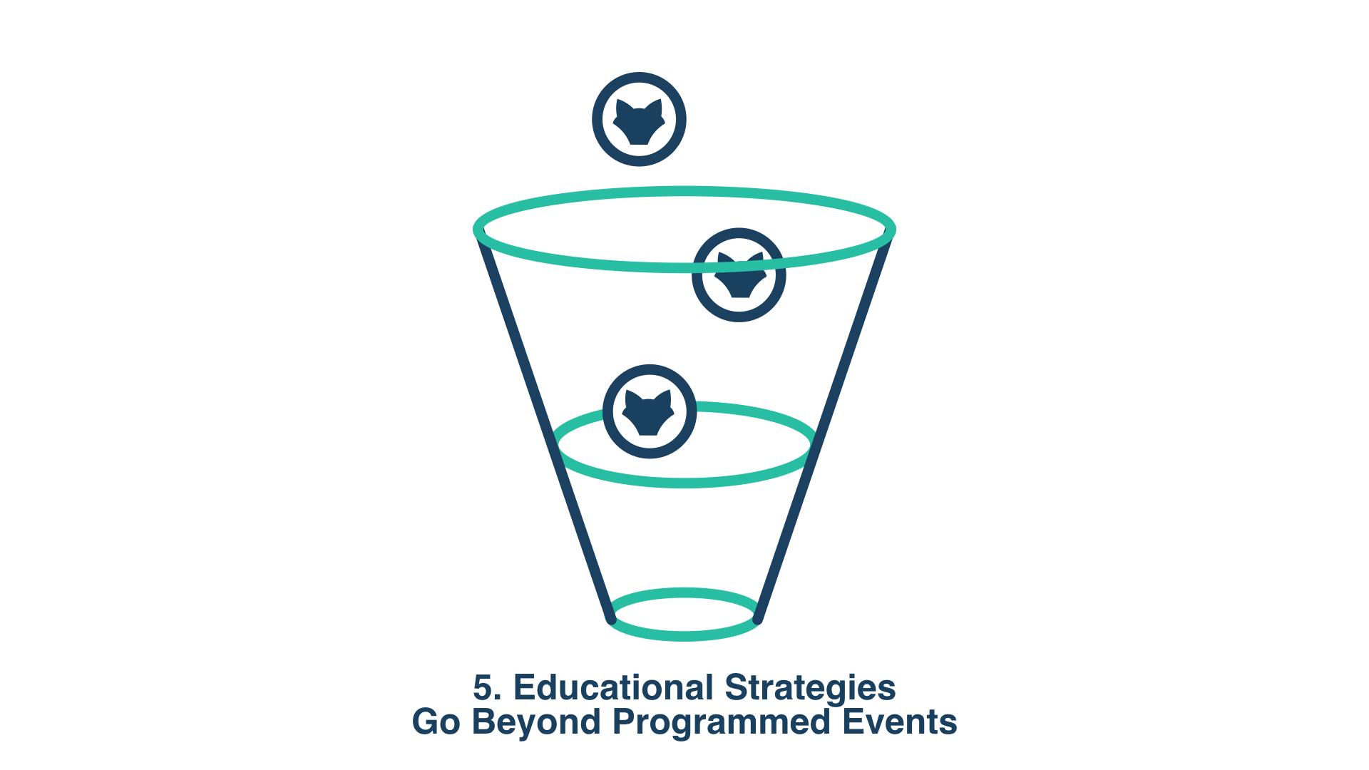 5. Educational Strategies Go Beyond Programmed Events