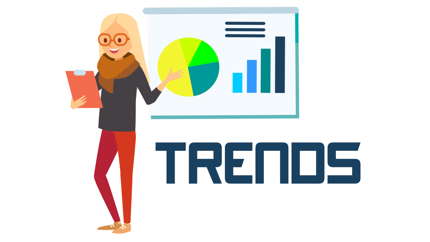 Feature-Trends