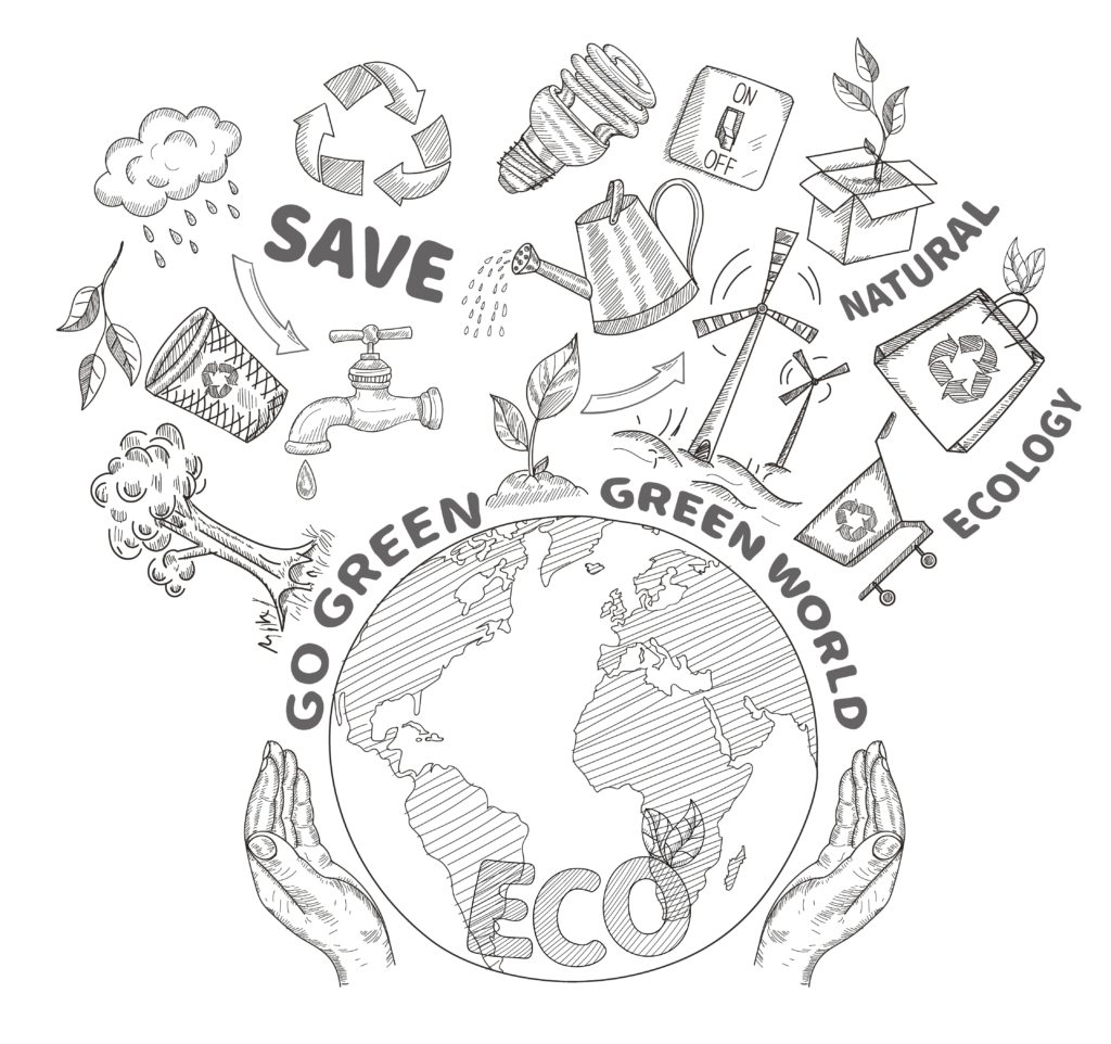 Image of sustainability & a globe, with several environmental words