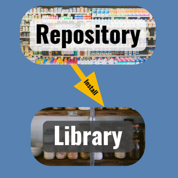 Illustration of package repository and library.