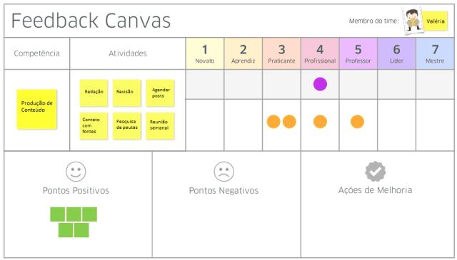 feedback canvas valeria