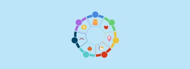 Metodologia 5W2H: como essa ferramenta auxilia no planejamento