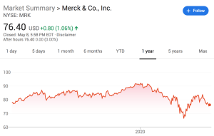 merck-co