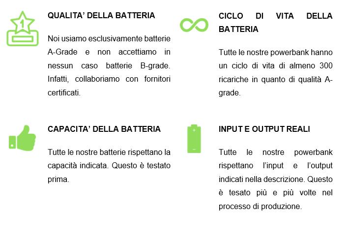 caratteristiche-batteria-powerbank