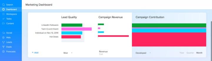 SalesSeek Marketing Dashboard - Lead Quality