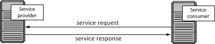 service-oriented_architecture_basics