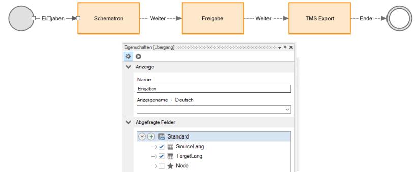 Ausgewählte Felder zur Eingabe durch den Benutzer im ersten Übergang