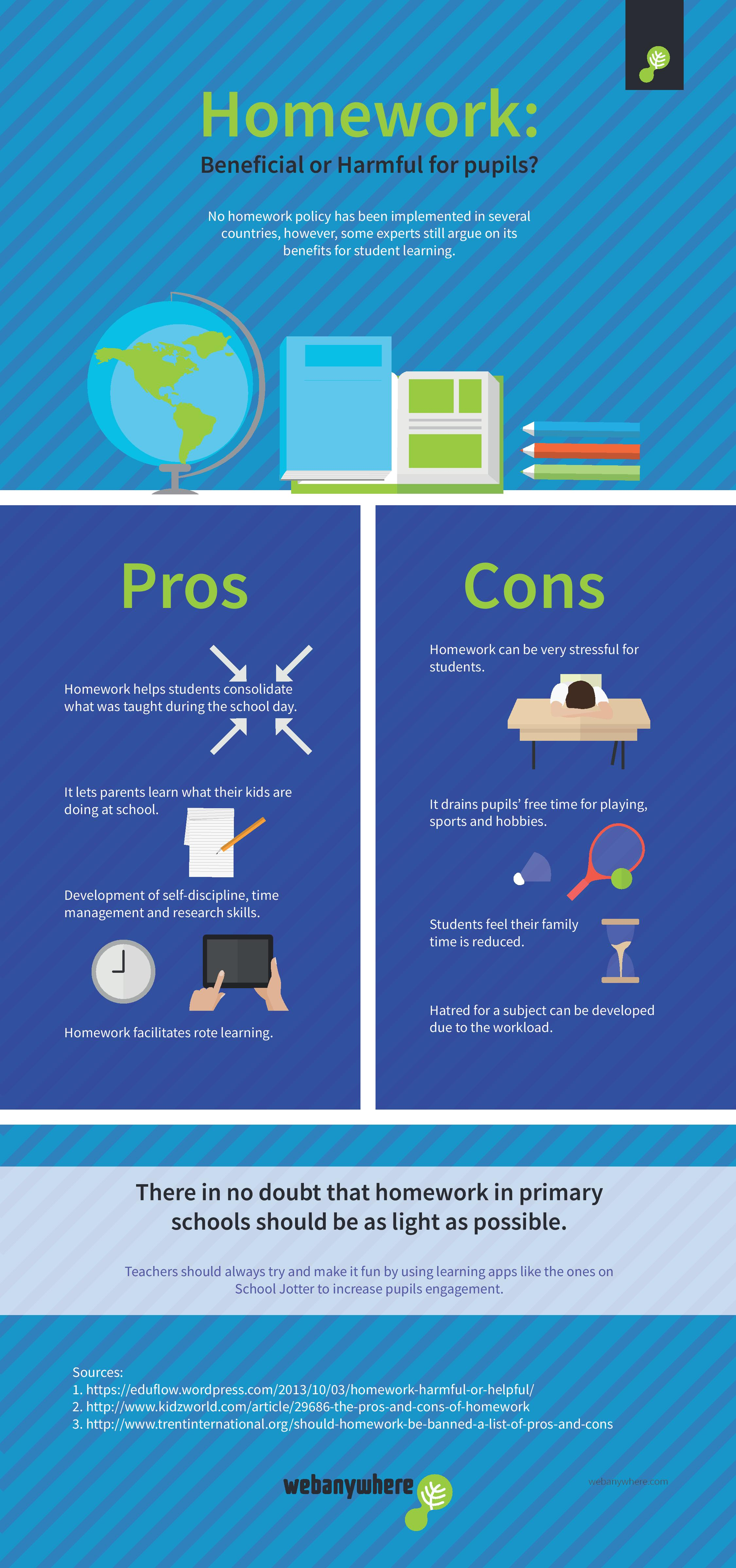 Homework Beneficial Or Harmful Infographic