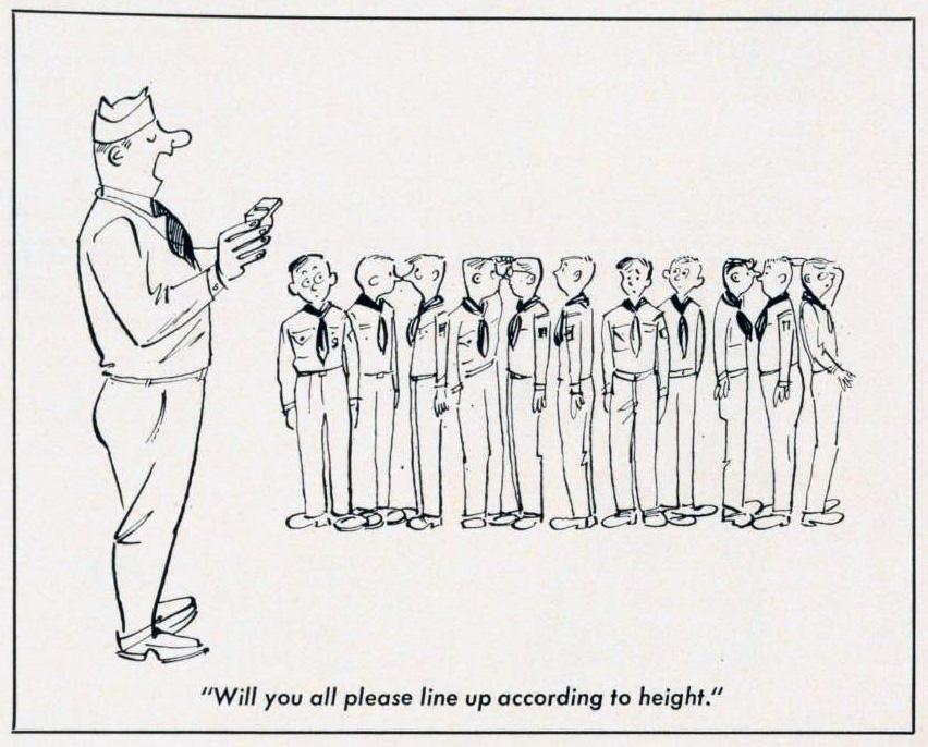 Cartoon-1961-Height