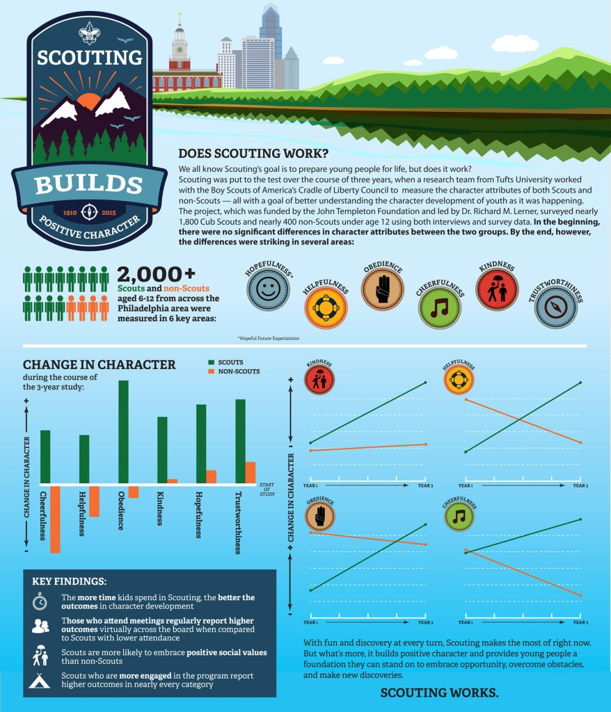 BSA-Tufts-study-infographic