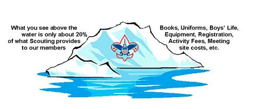 FOS-Iceberg-Analogy