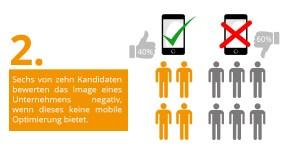 Mobile Recruiting Fakten