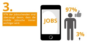 Mobile Recruiting Fakten