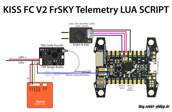 Connection diagrams for LUA/Telemetry for KISS CC, FCv1