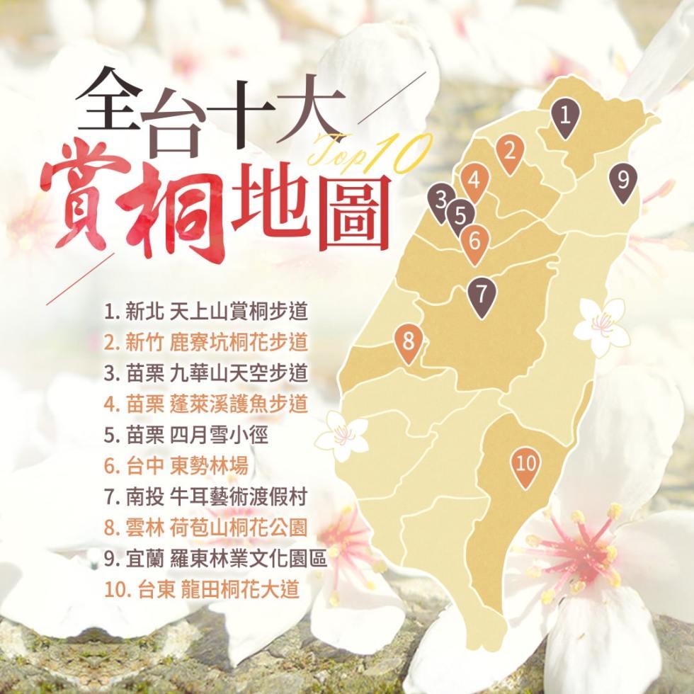 十大賞桐秘境地圖|東南旅遊