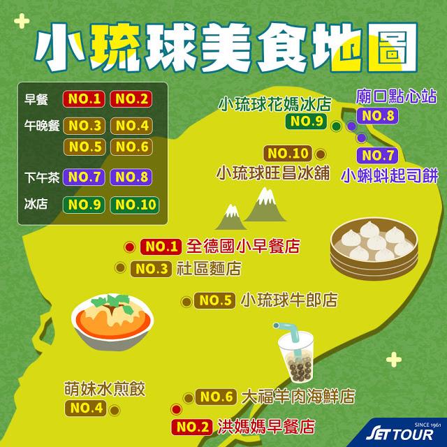小琉球美食|東南旅遊