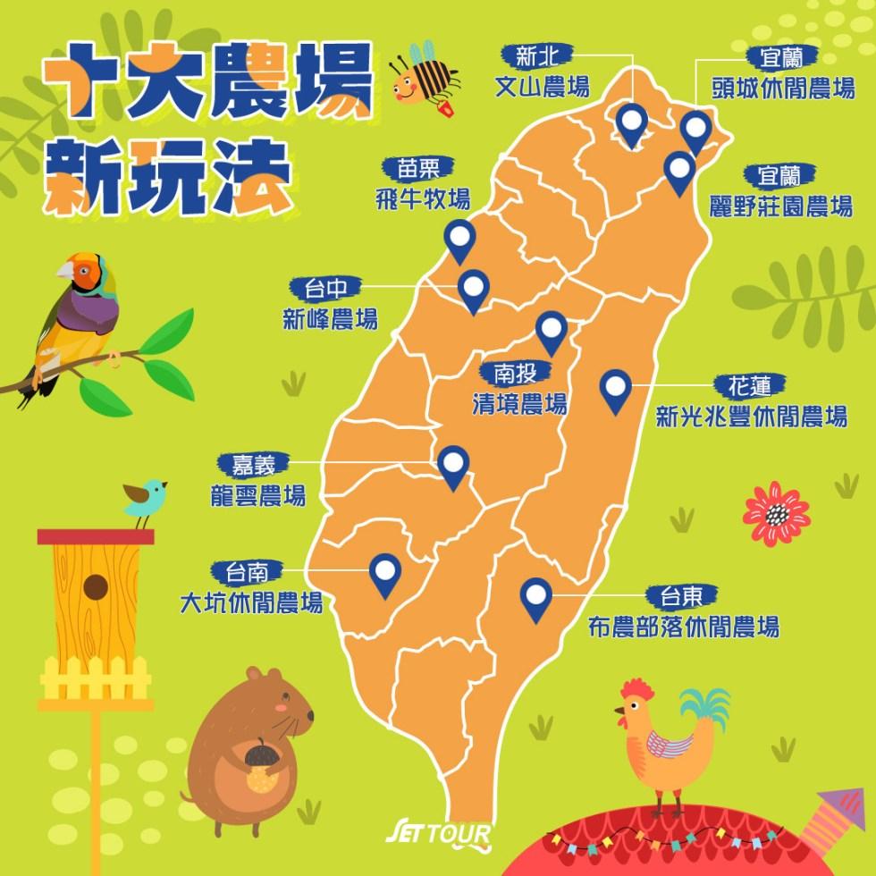 十大農場新玩法|東南旅遊