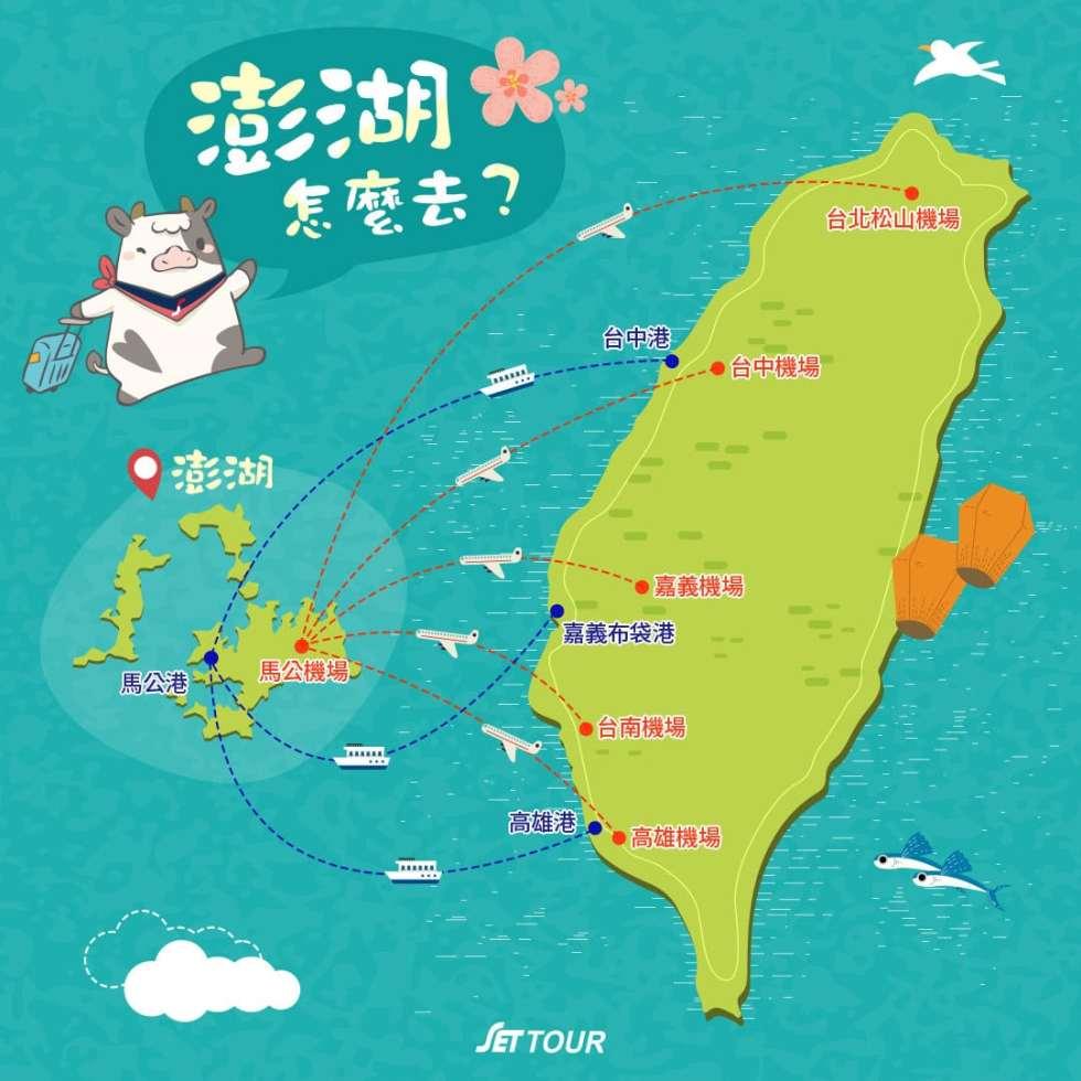 澎湖怎麼去 | 東南旅遊