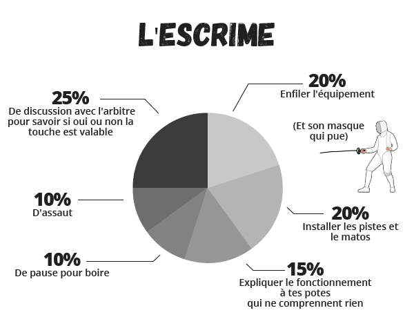 Infographie_sports-19