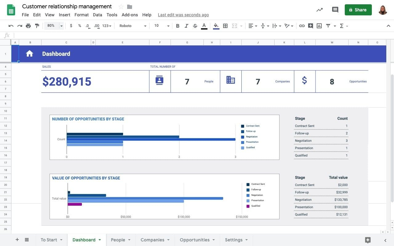 Download sales lead tracking excel. Top 5 Free Google Sheets Sales Templates Sheetgo Blog