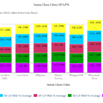 SANTA CLARA COUNTY HOMES SOLD REPORT JANUARY 2015