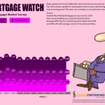 Weekly Mortgage Watch – June 02 2016