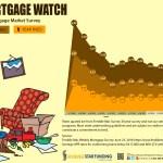 Weekly Mortgage Watch – June 23 2016